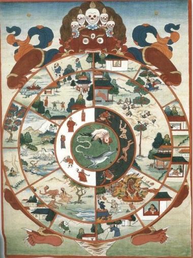 TibetanWheelofLife