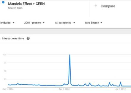 ME CERN trend.jpg