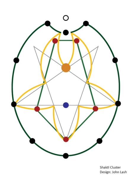 SCgeometric